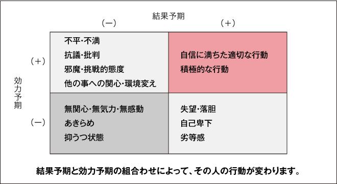 株式会社モチベーションジャパン